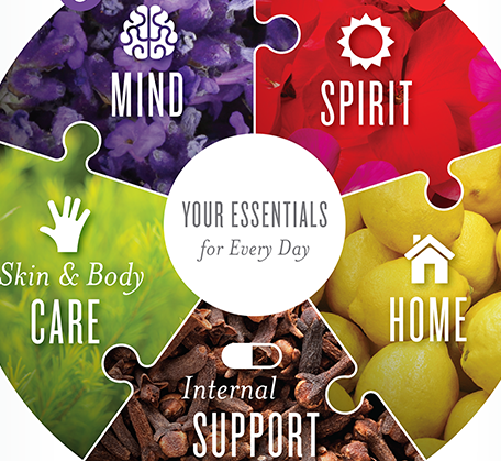 essential oils, mind, spirit, home cleaning, toxic-free, skin care, internal support